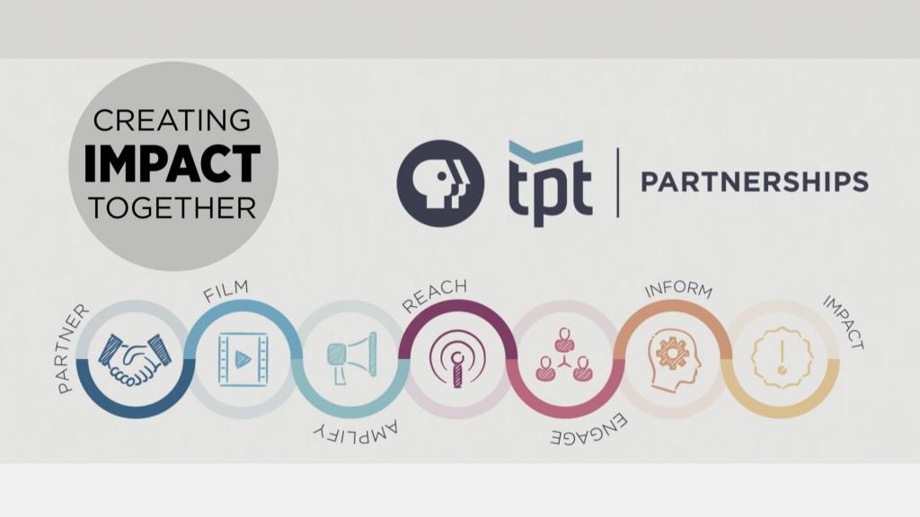 Partner Impact